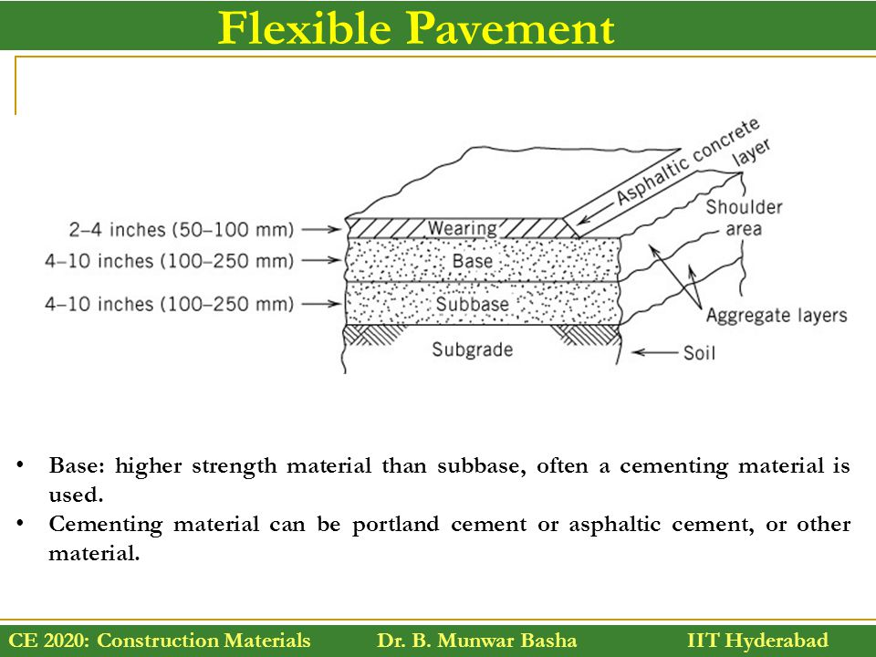 Flexible Pavement Base: higher strength material than subbase, often a cementing material is used.