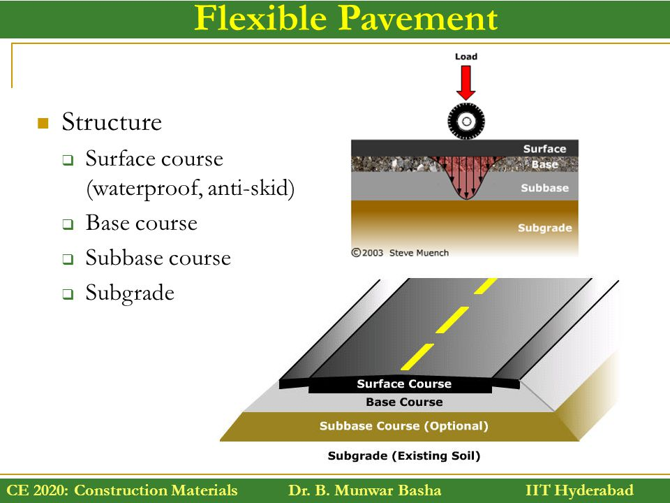 Flexible Pavement Structure Surface course (waterproof, anti-skid)