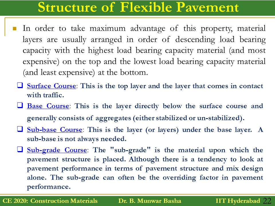 Structure of Flexible Pavement