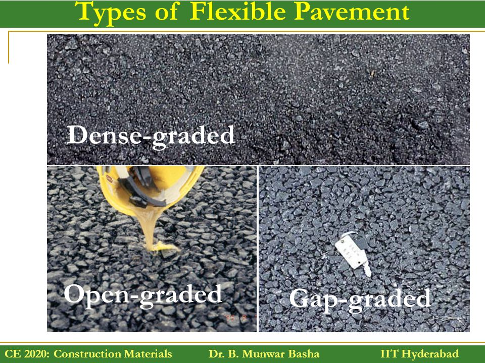 Types of Flexible Pavement