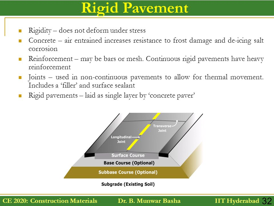 Rigid Pavement Rigidity – does not deform under stress