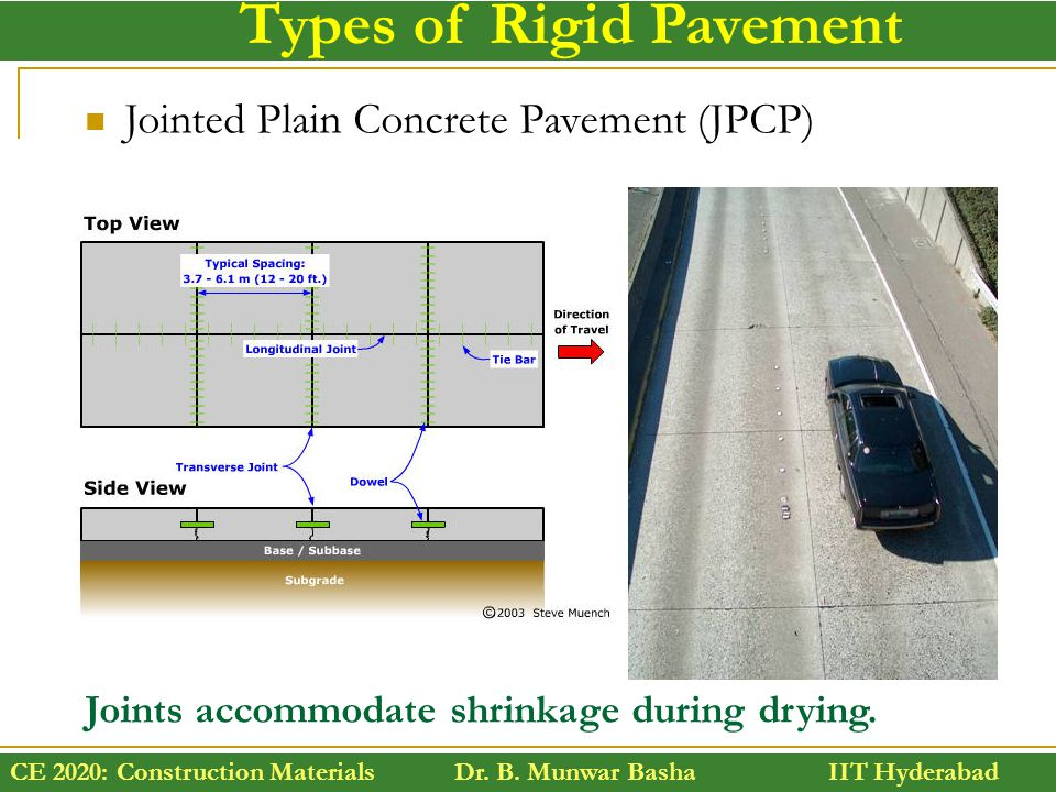 Types of Rigid Pavement