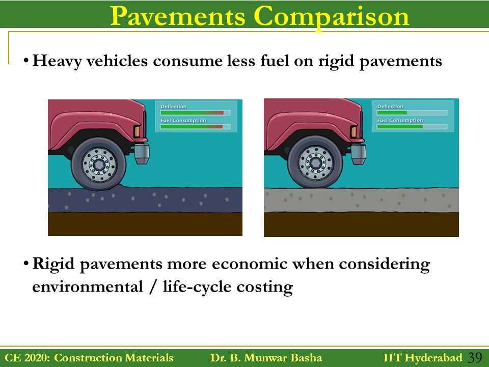 Pavements Comparison Heavy vehicles consume less fuel on rigid pavements.