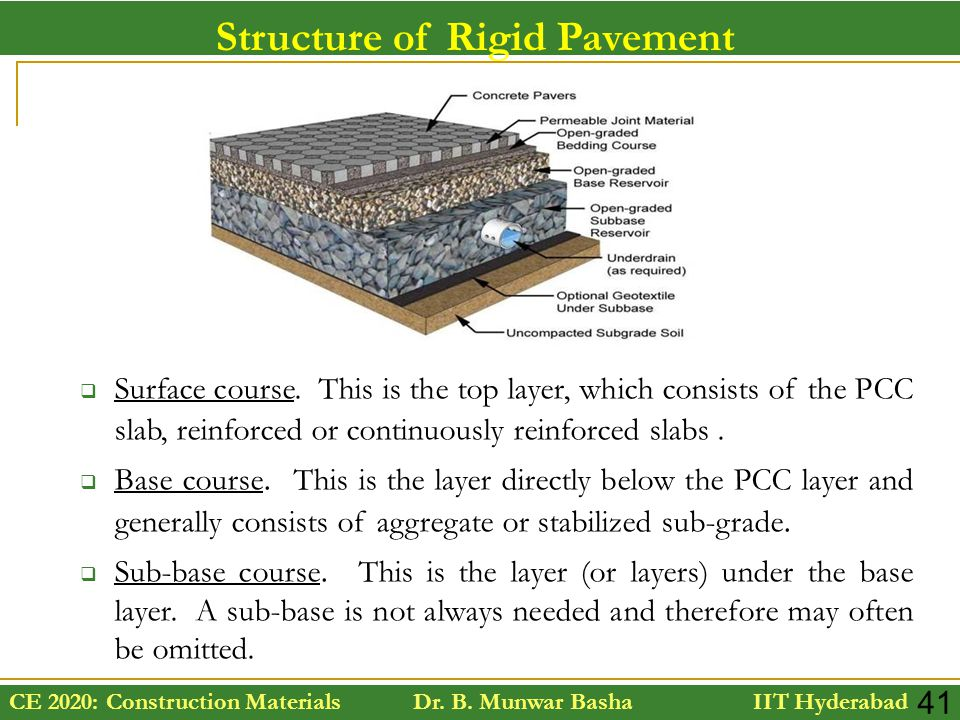 Structure of Rigid Pavement
