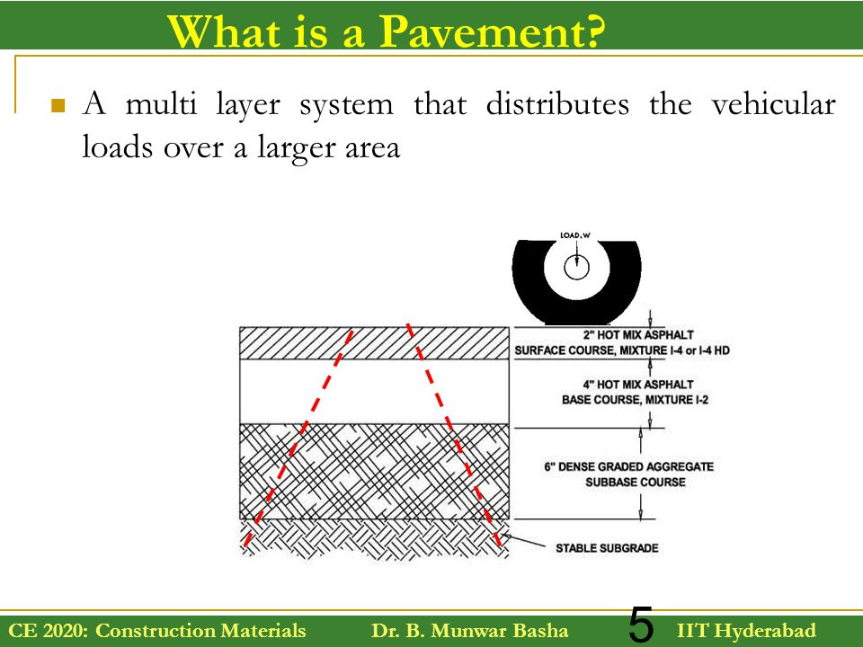 What is a Pavement A multi layer system that distributes the vehicular loads over a larger area