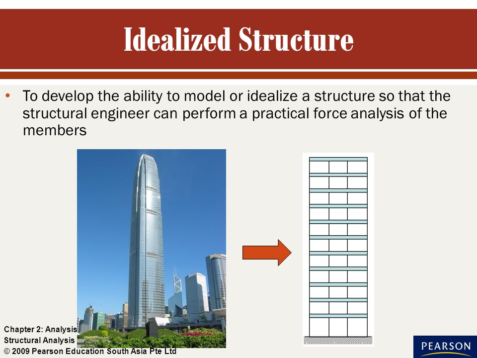 Idealized Structure