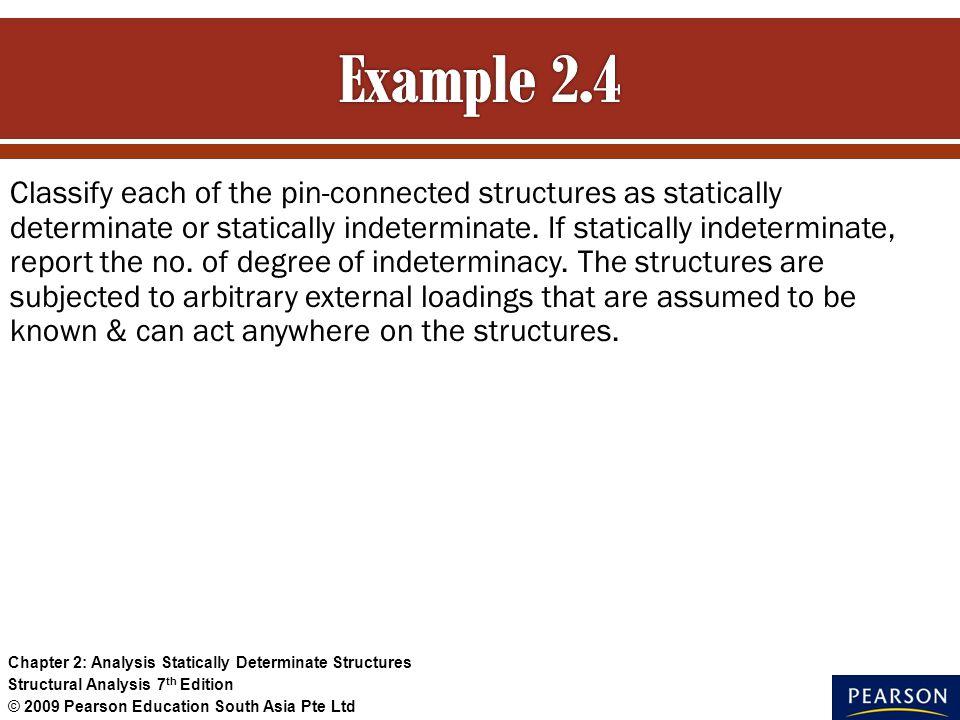 Example 2.4