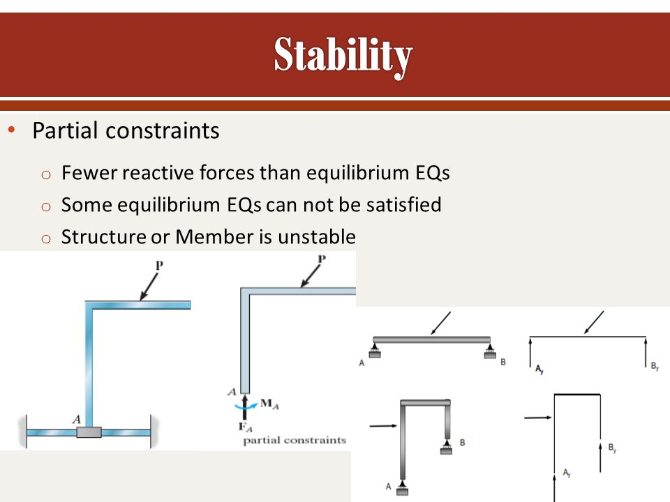 Stability Partial constraints