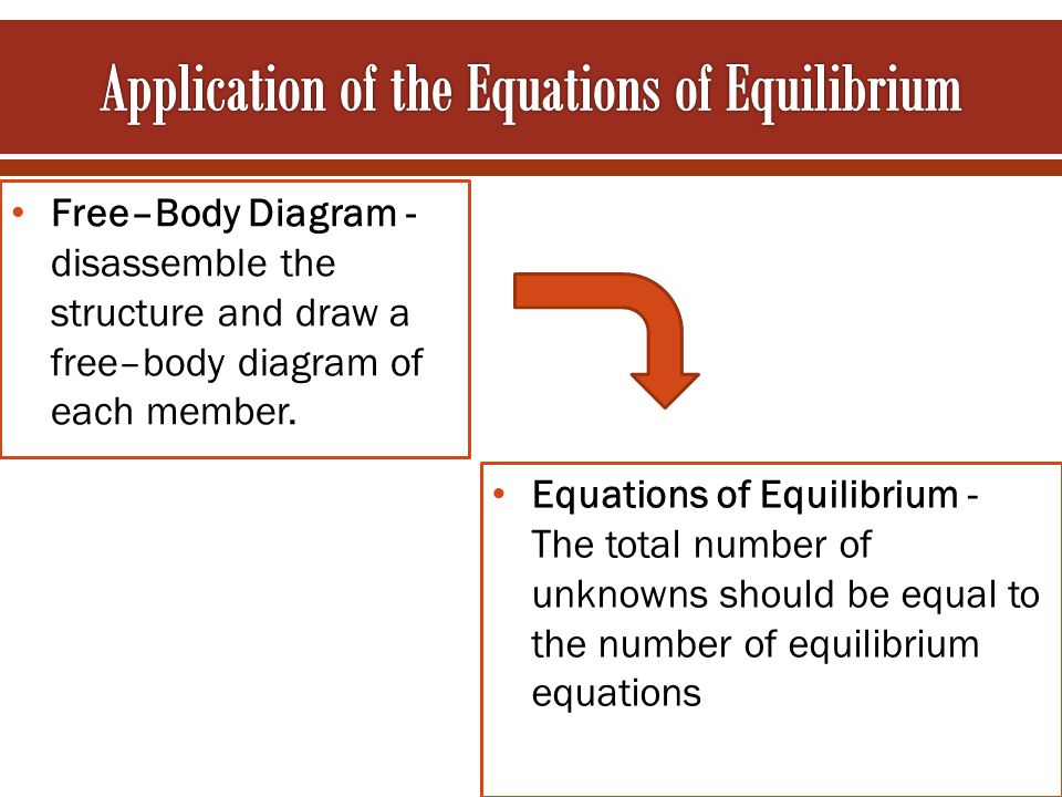 Application of the Equations of Equilibrium