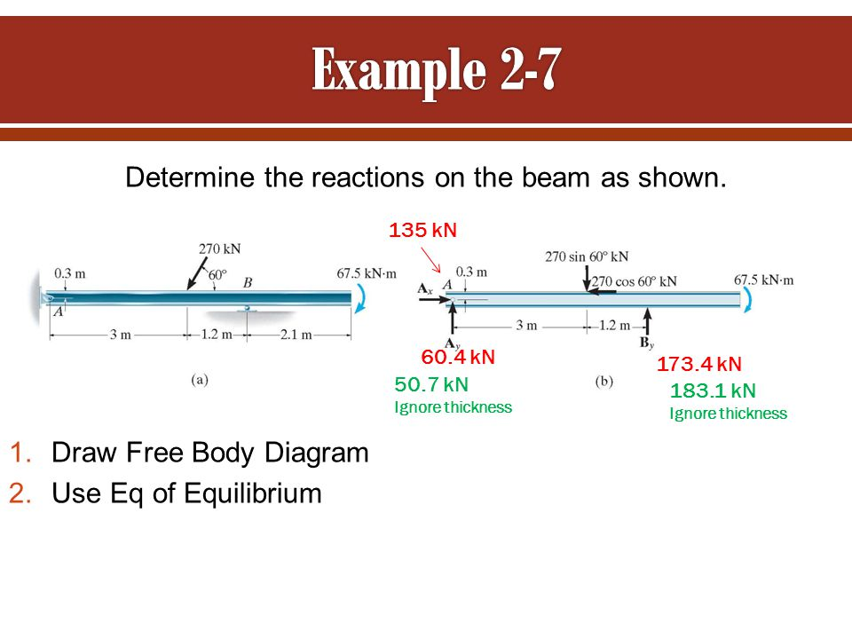 Determine the reactions on the beam as shown.