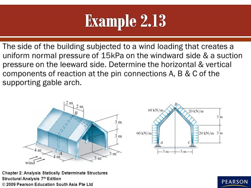 Example 2.13