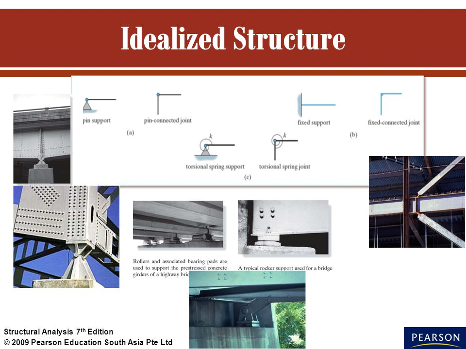 Idealized Structure Structural Analysis 7th Edition