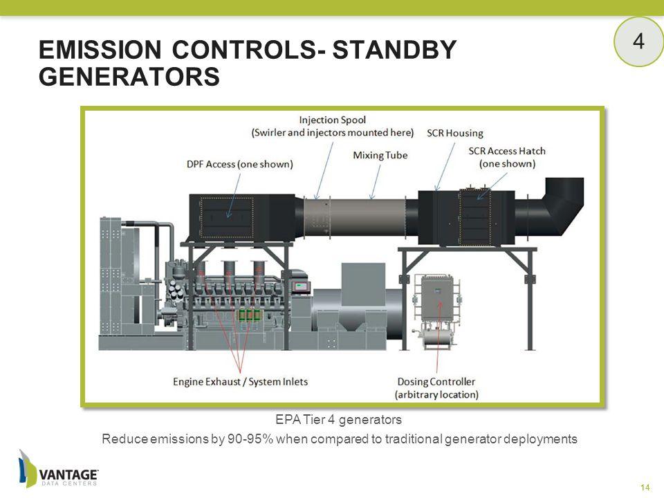 Emission Controls- Standby Generators