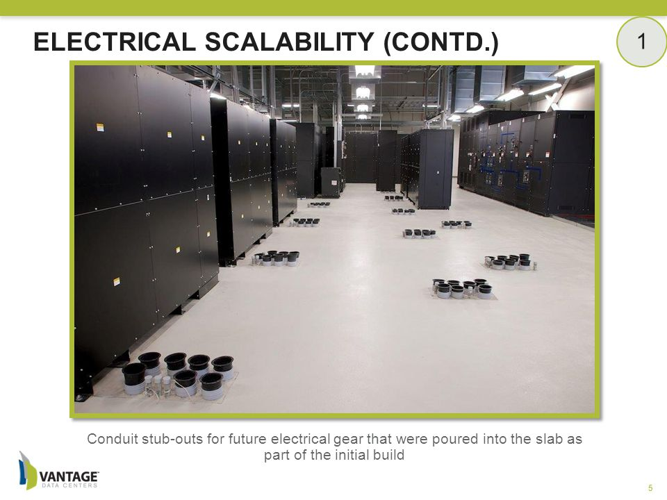 Electrical Scalability (Contd.)
