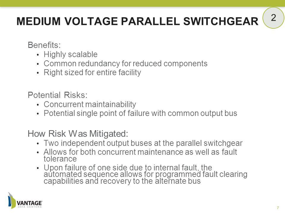 Medium Voltage Parallel Switchgear