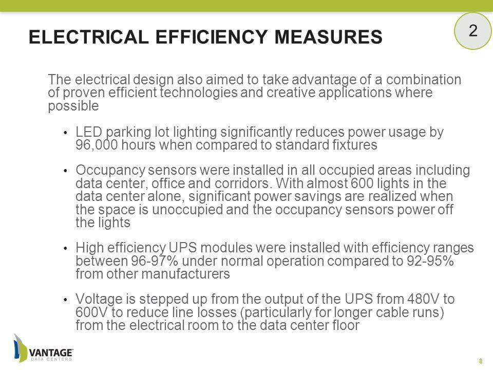 Electrical Efficiency Measures