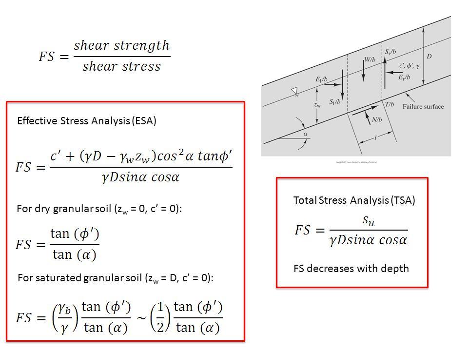 Effective Stress Analysis (ESA)
