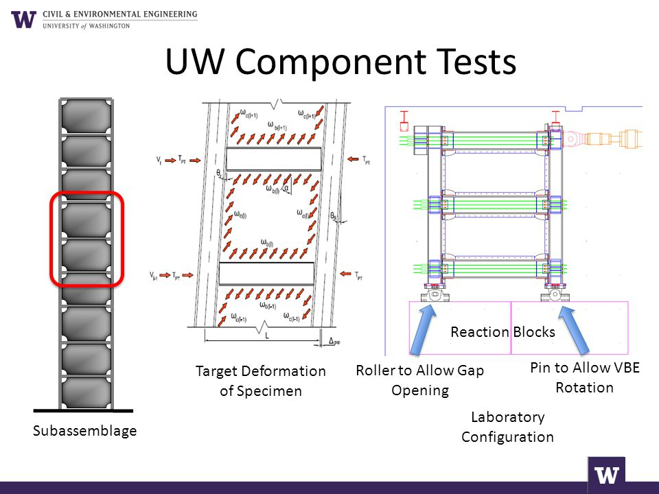 UW Component Tests Reaction Blocks Pin to Allow VBE Rotation