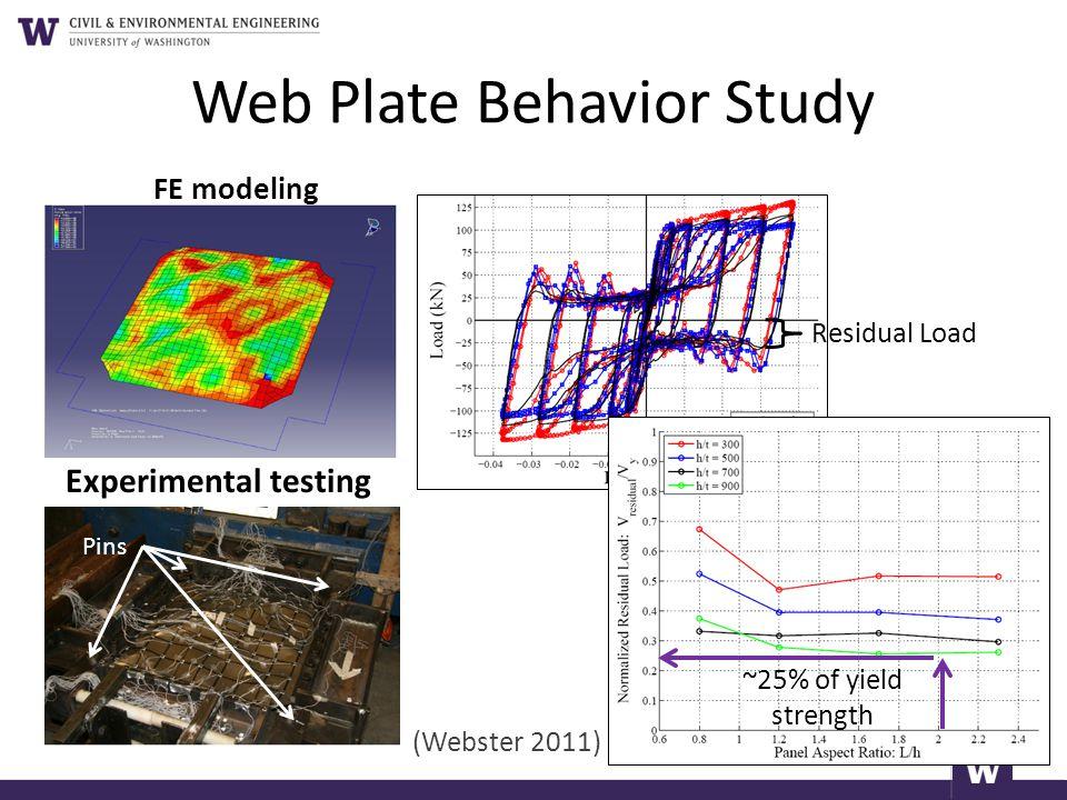 Web Plate Behavior Study
