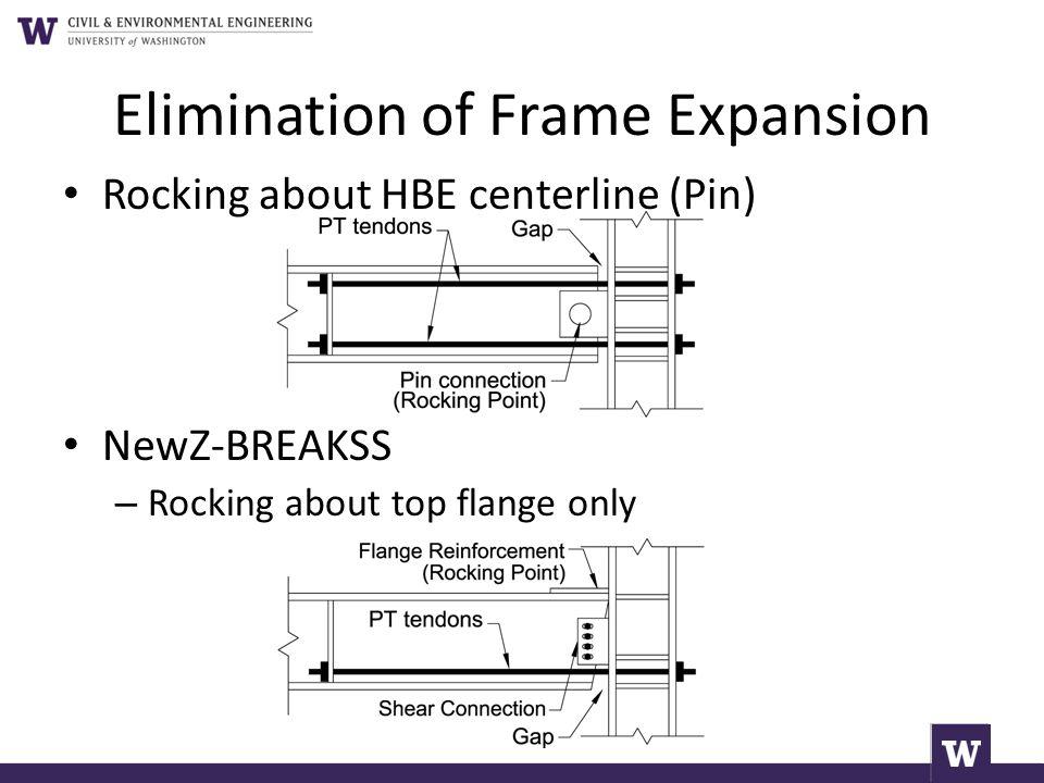 Elimination of Frame Expansion