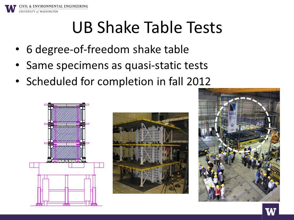 UB Shake Table Tests 6 degree-of-freedom shake table