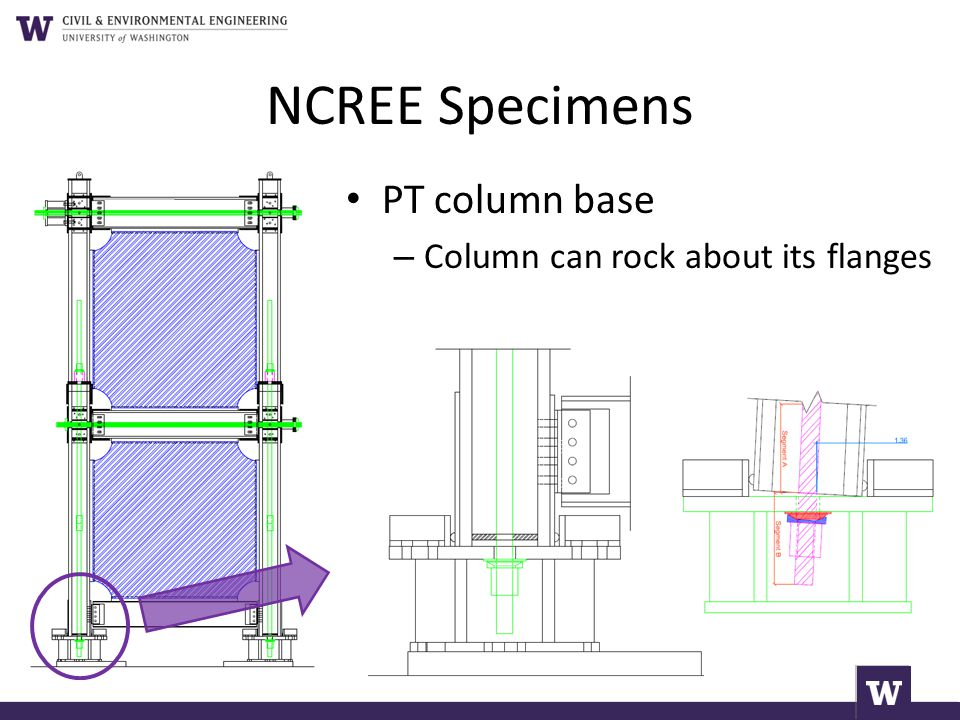 NCREE Specimens PT column base Column can rock about its flanges