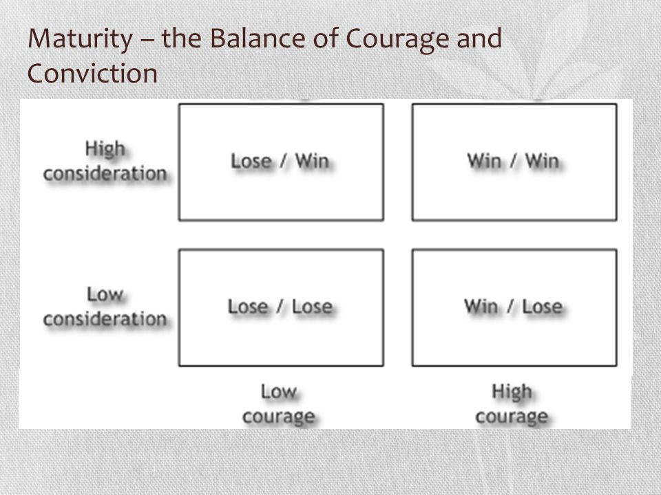 Maturity – the Balance of Courage and Conviction