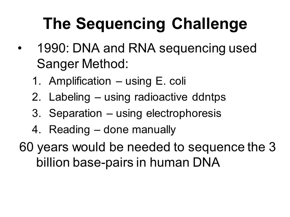 The Sequencing Challenge