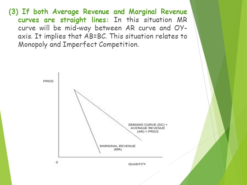 (3) If both Average Revenue and Marginal Revenue curves are straight lines: In this situation MR curve will be mid-way between AR curve and OY- axis.