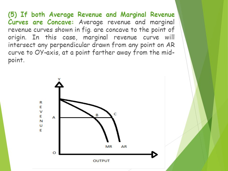 (5) If both Average Revenue and Marginal Revenue Curves are Concave: Average revenue and marginal revenue curves shown in fig.
