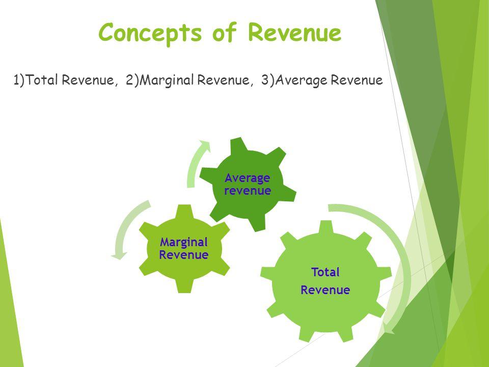 Concepts of Revenue 1)Total Revenue, 2)Marginal Revenue, 3)Average Revenue. Total. Revenue. Marginal Revenue.