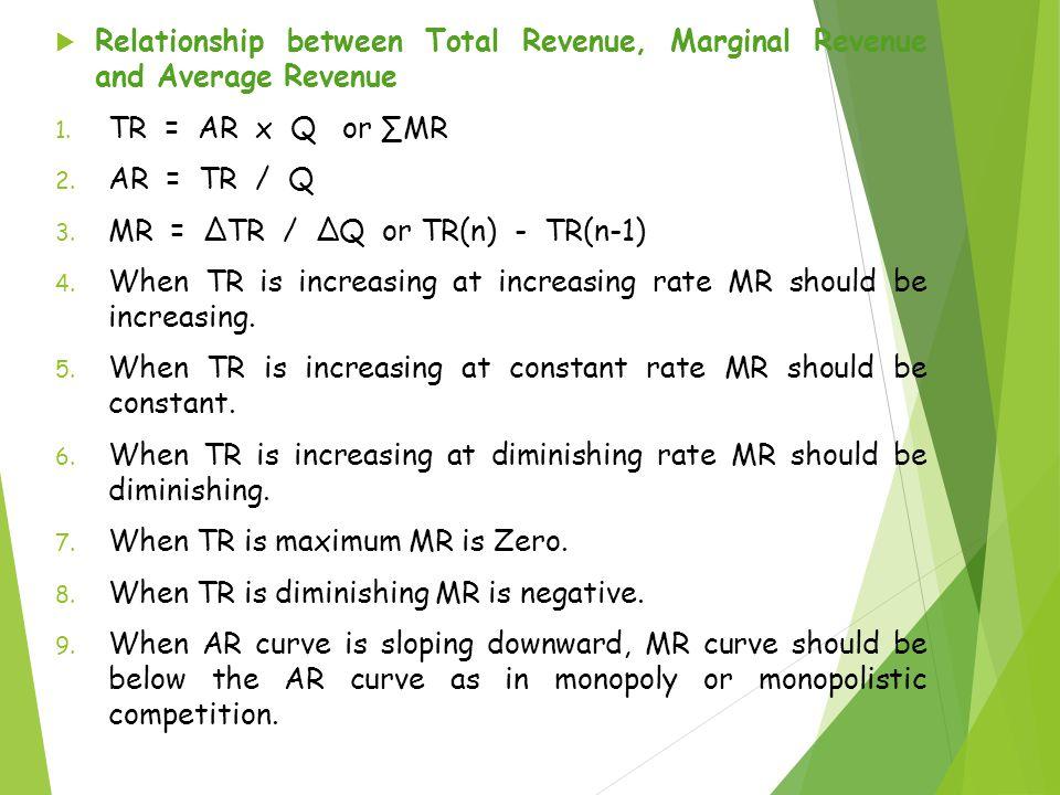 Relationship between Total Revenue, Marginal Revenue and Average Revenue