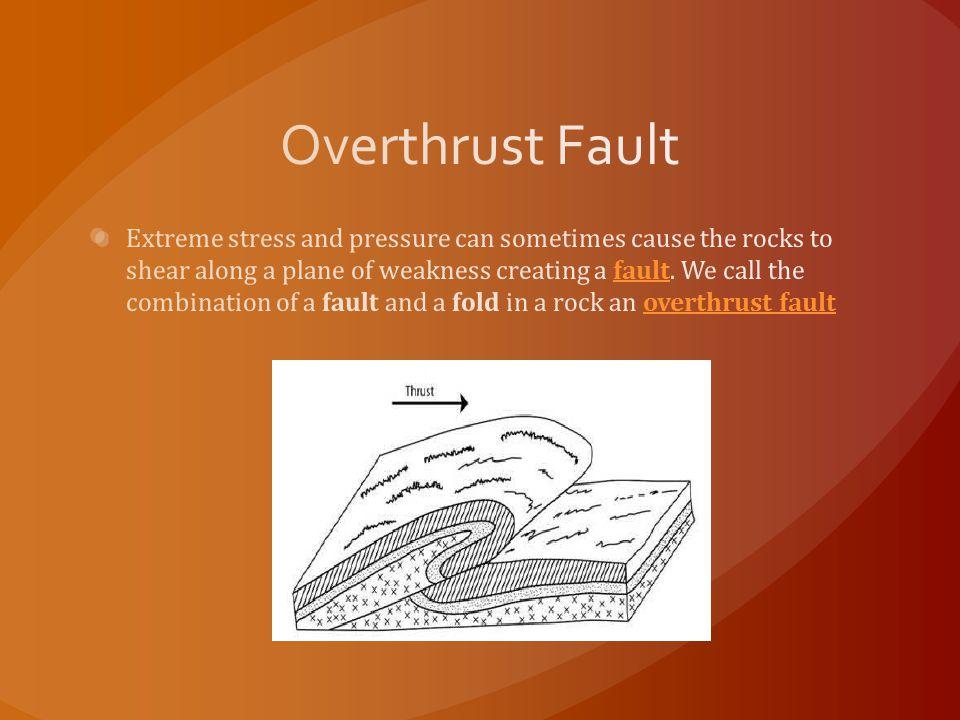 Overthrust Fault