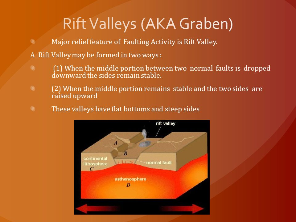Rift Valleys (AKA Graben)
