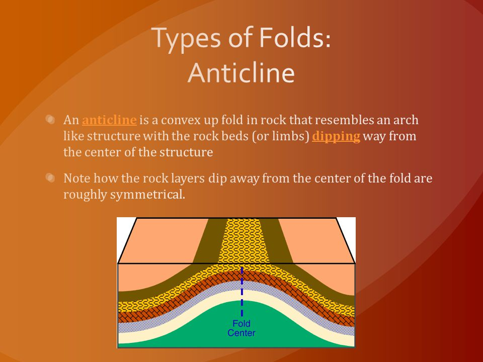 Types of Folds: Anticline