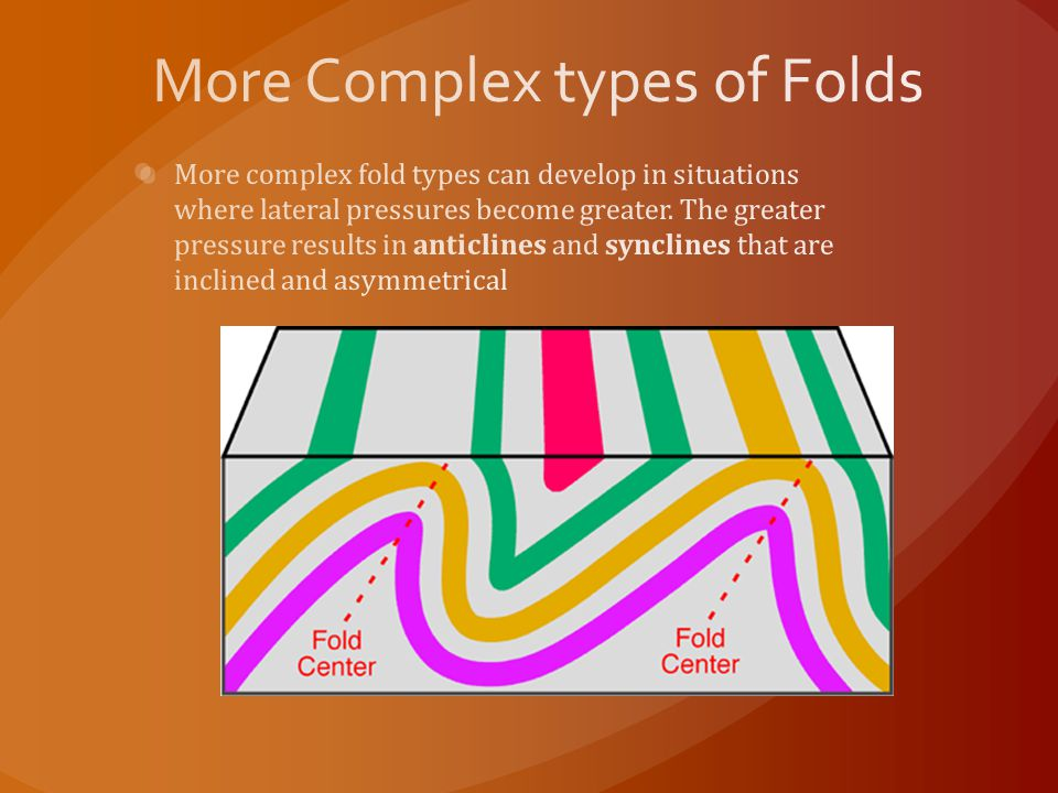 More Complex types of Folds