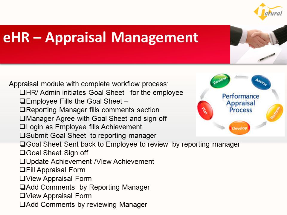 eHR – Appraisal Management