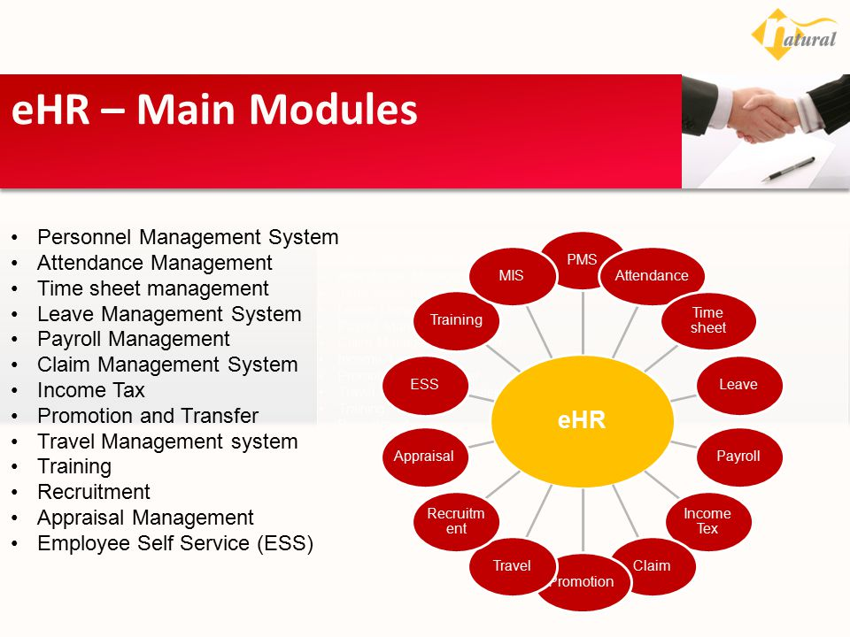 eHR – Main Modules eHR Personnel Management System