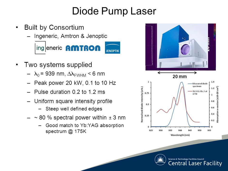 Diode Pump Laser Built by Consortium Two systems supplied