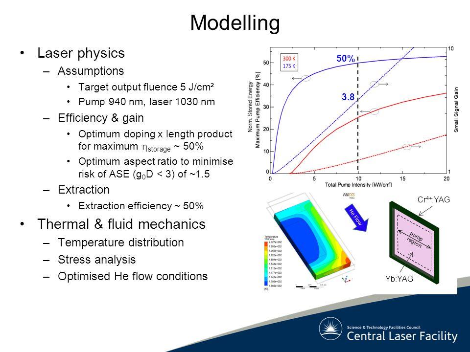 Modelling Laser physics Thermal & fluid mechanics Assumptions