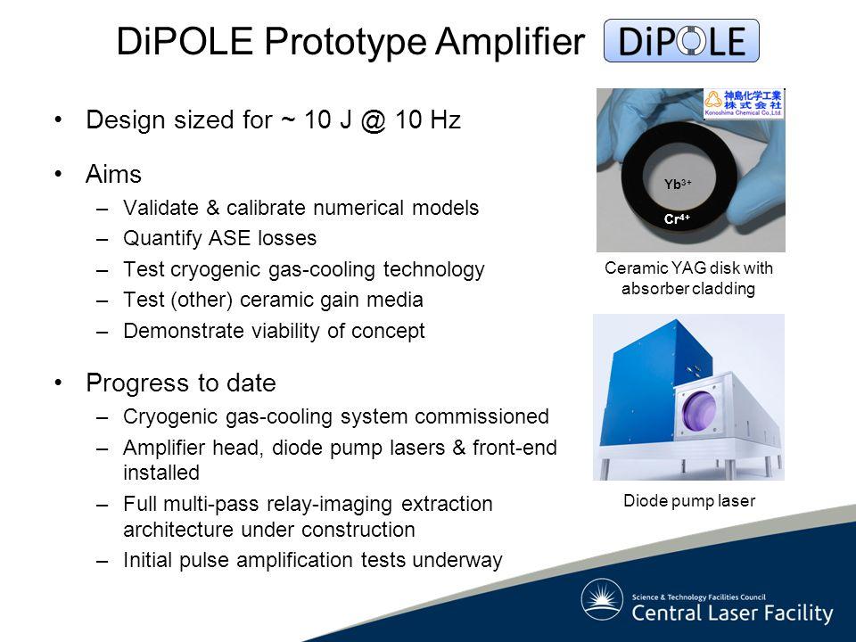 DiPOLE Prototype Amplifier
