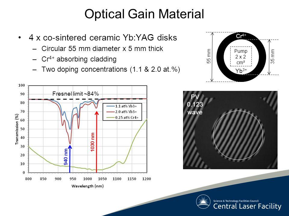 Optical Gain Material 4 x co-sintered ceramic Yb:YAG disks