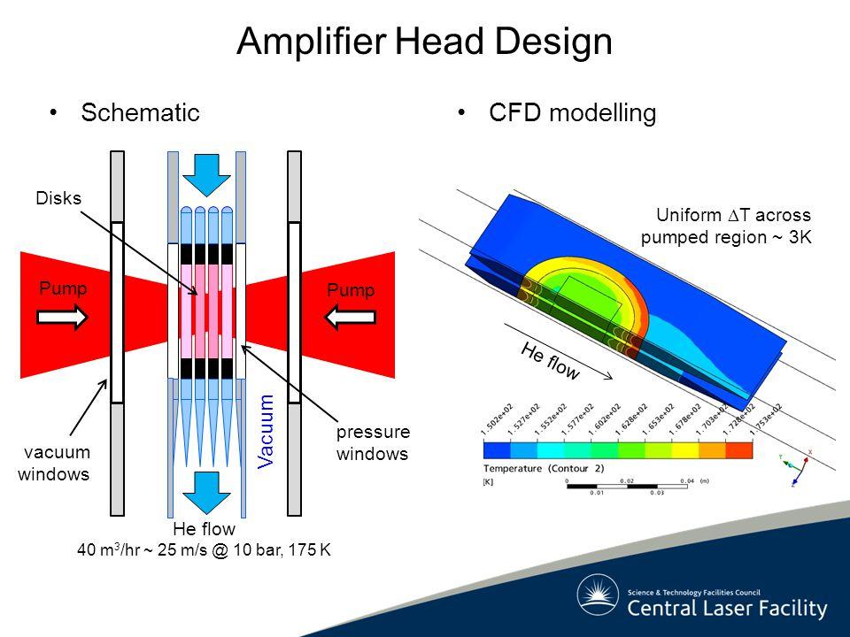 Amplifier Head Design Schematic CFD modelling Vacuum Disks