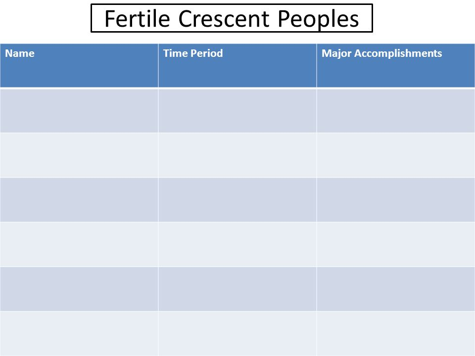 Fertile Crescent Peoples