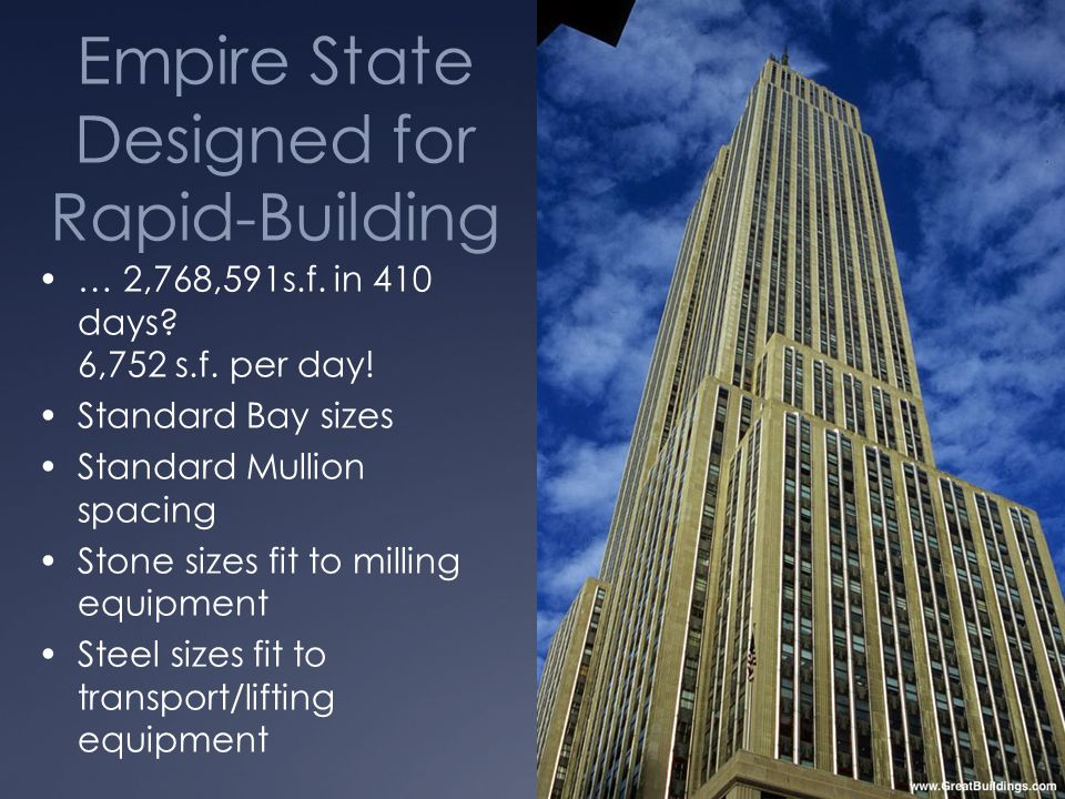 Empire State Designed for Rapid-Building