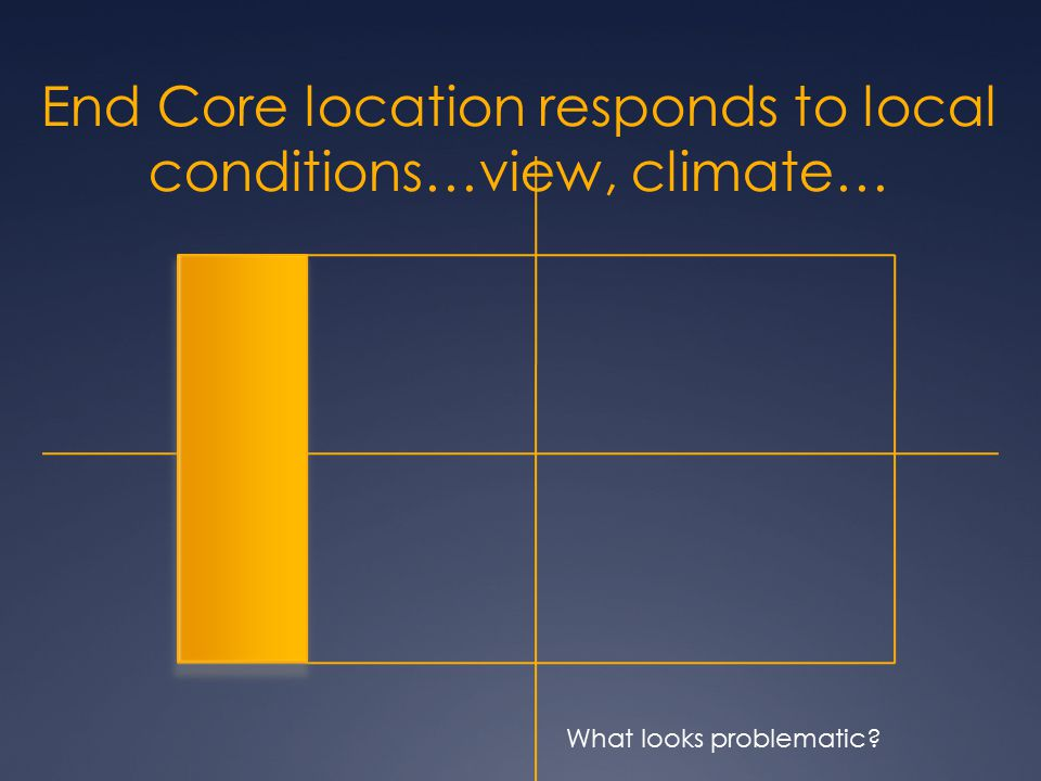 End Core location responds to local conditions…view, climate…