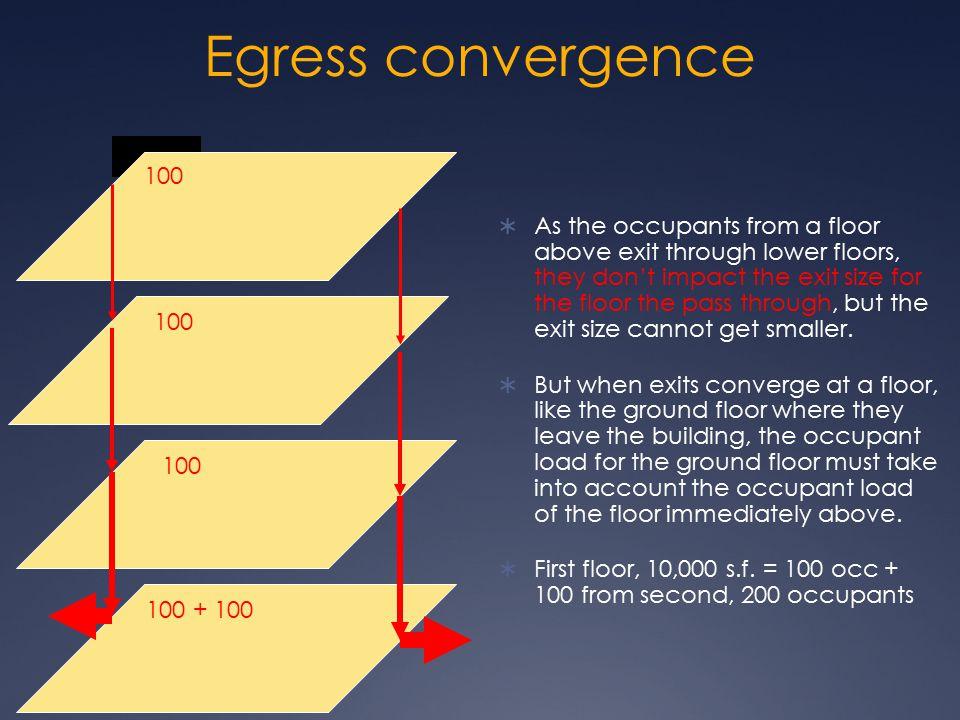 Egress convergence 100.