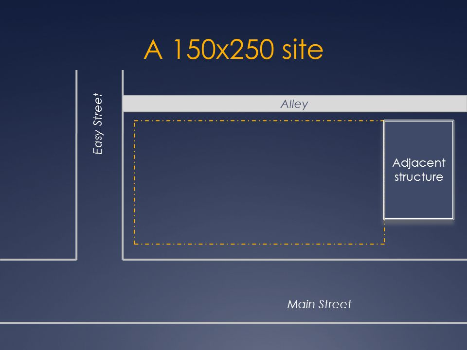 A 150x250 site Alley Easy Street Adjacent structure Main Street