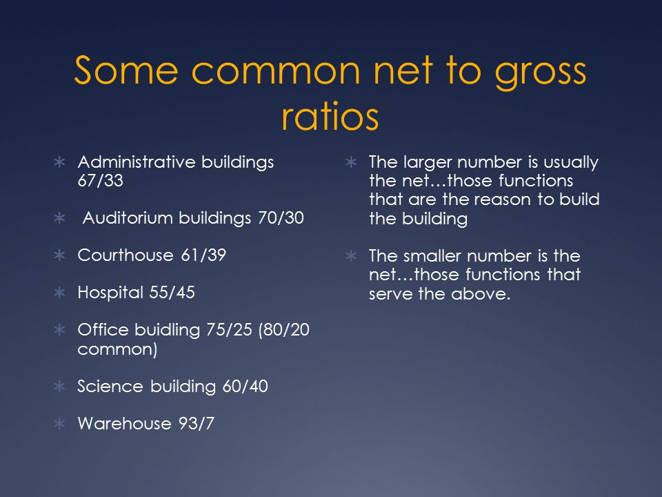 Some common net to gross ratios