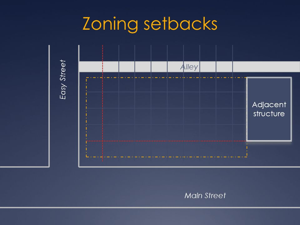 Zoning setbacks Alley Easy Street Adjacent structure Main Street